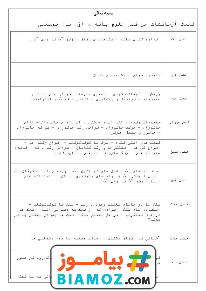 لیست آزمایشات فصل 1 تا 14 علوم تجربی (سری2) — اول دبستان