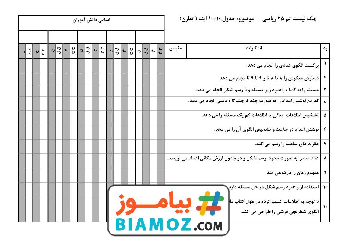 چک لیست تم 25 ریاضی (سری1) — اول دبستان