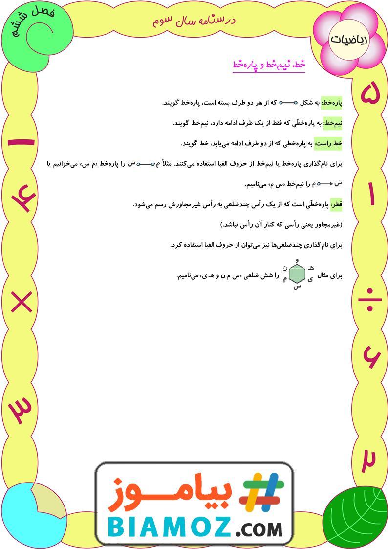 درسنامه و پرسش و پاسخ فصل 6 جمع و تفریق ریاضی با پاسخ (سری3) — سوم دبستان