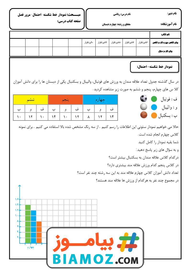 درسنامه و نمونه سوال فصل 7 آمار و احتمال ریاضی (سری1) — چهارم دبستان
