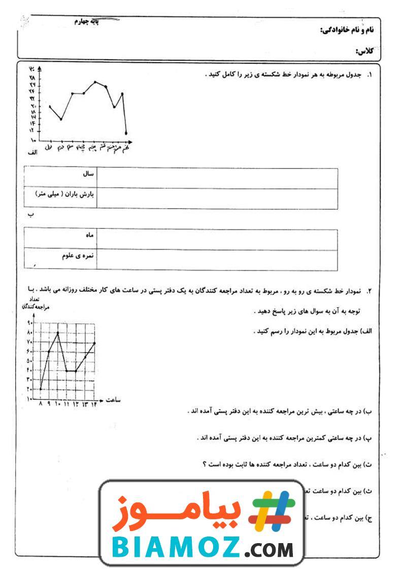 نمونه سوال فصل 7 آمار و احتمال ریاضی (سری1) — چهارم دبستان