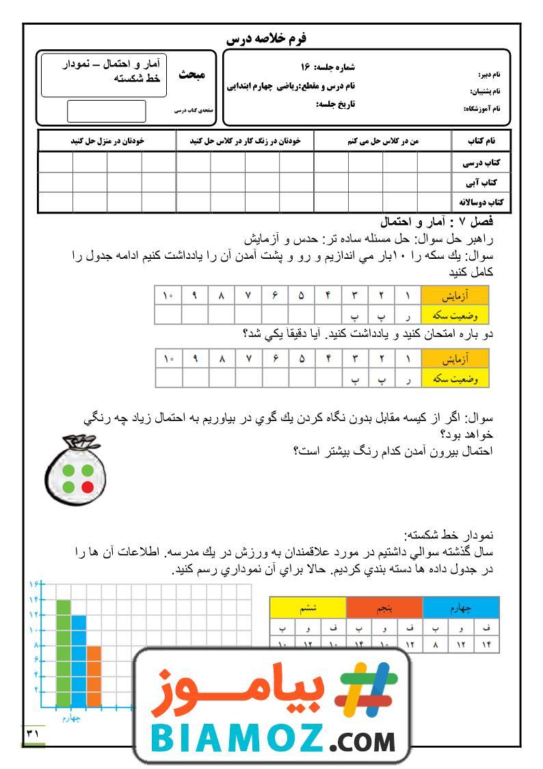 نمونه سوال فصل 7 آمار و احتمال ریاضی (سری2) — چهارم دبستان