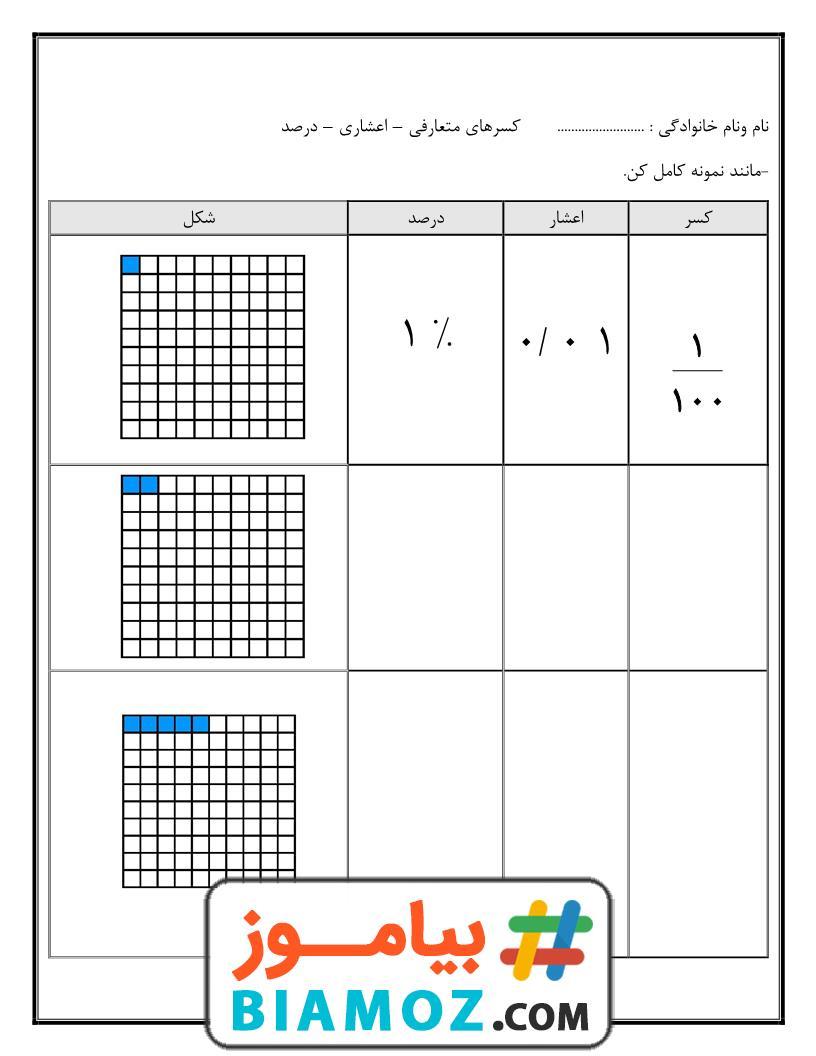 نمونه سوال فصل 5 عددهای اعشاری ریاضی (سری16) — پنجم دبستان
