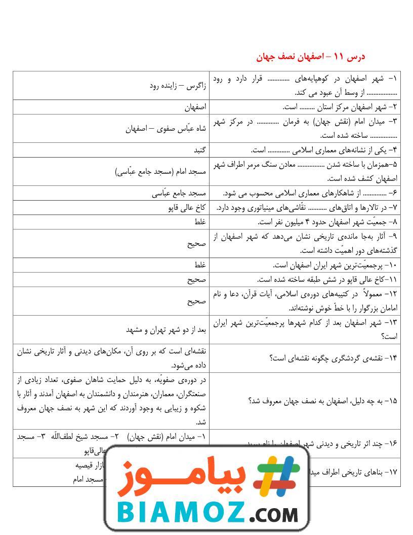 پرسش و پاسخ درس 11 اصفهان نصف جهان مطالعات اجتماعی (سری1) — ششم دبستان